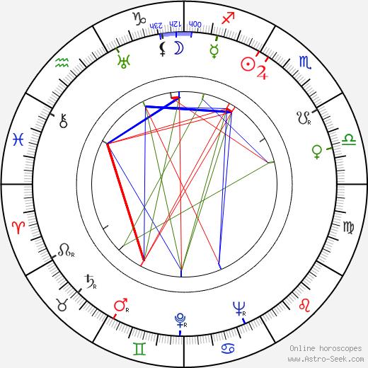 Ray Patterson tema natale, oroscopo, Ray Patterson oroscopi gratuiti, astrologia