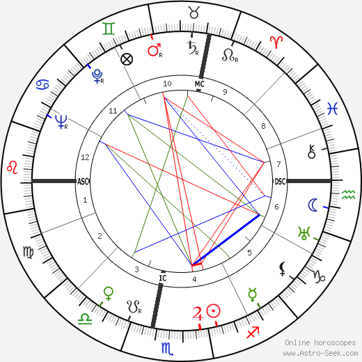 Savino Guglielmetti tema natale, oroscopo, Savino Guglielmetti oroscopi gratuiti, astrologia