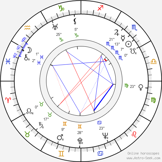 Sergei Stolyarov birth chart, biography, wikipedia 2019, 2020
