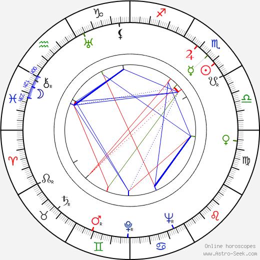Victoria Horne tema natale, oroscopo, Victoria Horne oroscopi gratuiti, astrologia