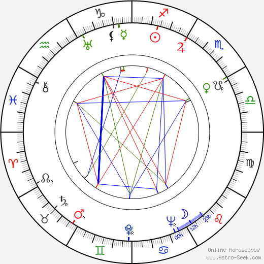 Bjarne Commondt birth chart, Bjarne Commondt astro natal horoscope, astrology
