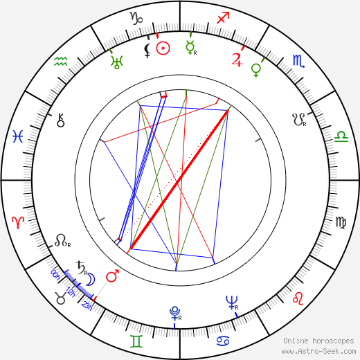 Charles Lederer день рождения гороскоп, Charles Lederer Натальная карта онлайн