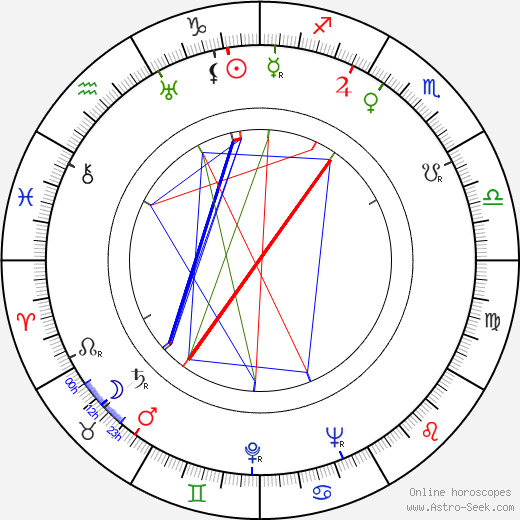 Dal Stivens tema natale, oroscopo, Dal Stivens oroscopi gratuiti, astrologia