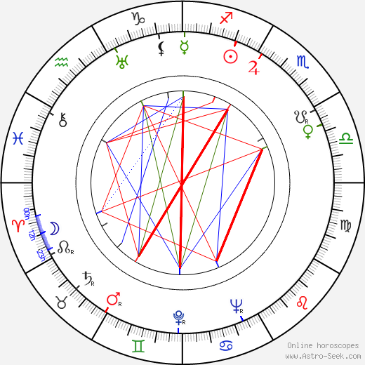 Fee Malten astro natal birth chart, Fee Malten horoscope, astrology
