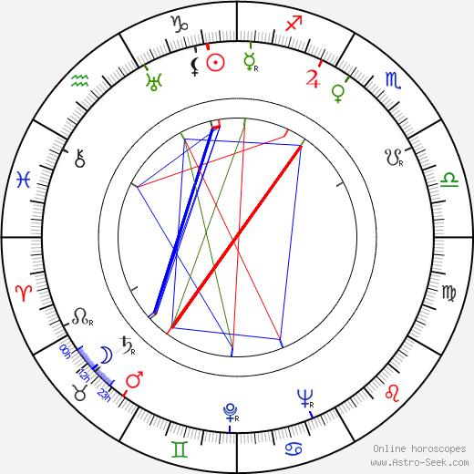 Frankie Lee день рождения гороскоп, Frankie Lee Натальная карта онлайн