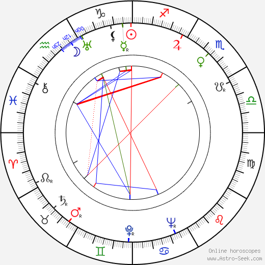 James Gregory astro natal birth chart, James Gregory horoscope, astrology