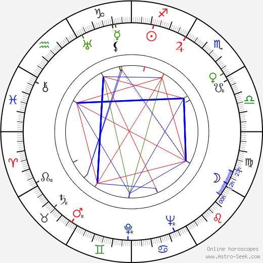 Nagib Mahfúz astro natal birth chart, Nagib Mahfúz horoscope, astrology