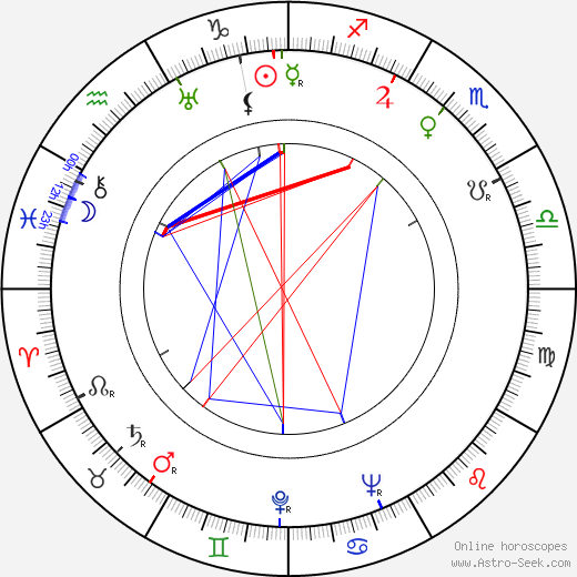 Štefan Adamec день рождения гороскоп, Štefan Adamec Натальная карта онлайн