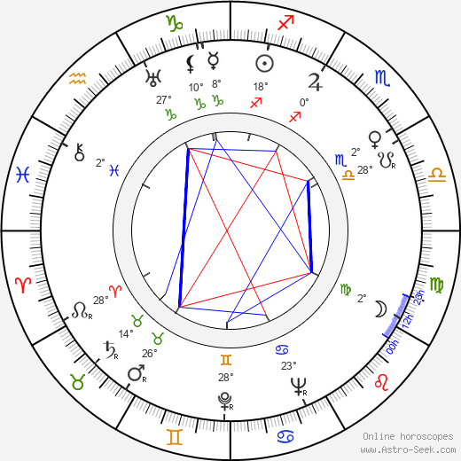 Val Guest birth chart, biography, wikipedia 2019, 2020