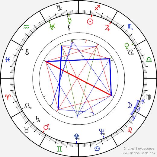 Вэл Гест Val Guest день рождения гороскоп, Val Guest Натальная карта онлайн
