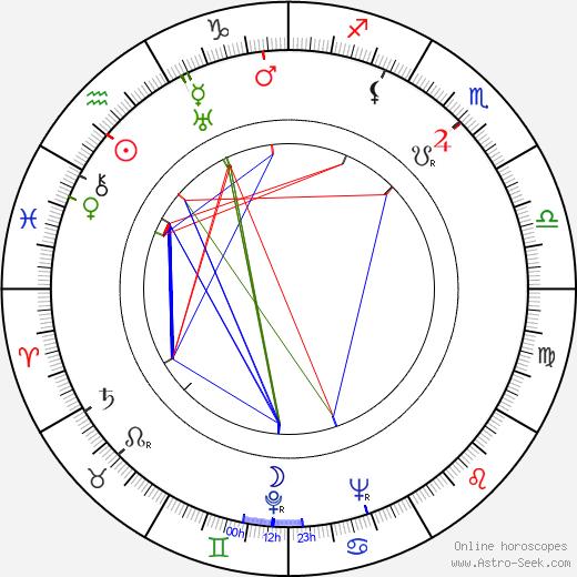 Ama Jokinen astro natal birth chart, Ama Jokinen horoscope, astrology