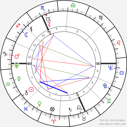 Edward Robb Ellis день рождения гороскоп, Edward Robb Ellis Натальная карта онлайн