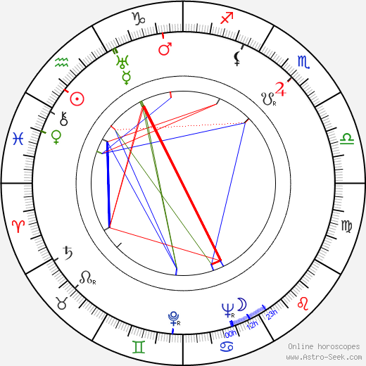 Heimo Rautava день рождения гороскоп, Heimo Rautava Натальная карта онлайн