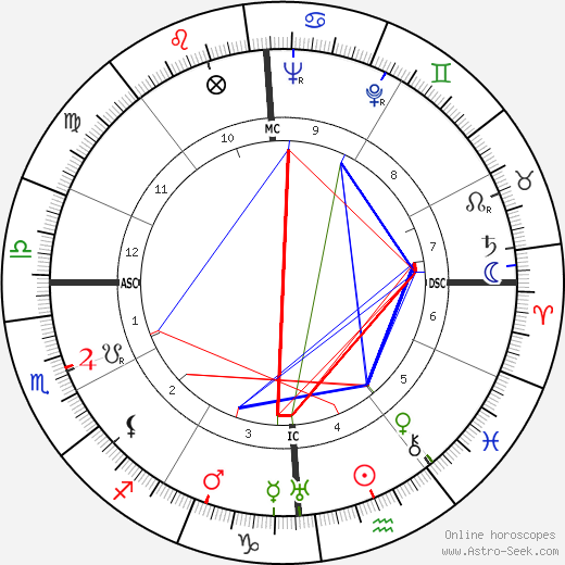 Ivy Williamson astro natal birth chart, Ivy Williamson horoscope, astrology