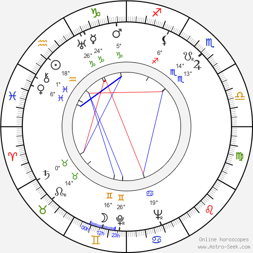 Judith Allen birth chart, biography, wikipedia 2017, 2018
