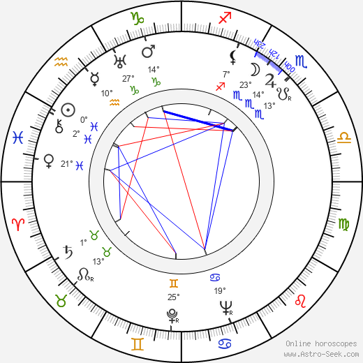 Malmi Vilppula birth chart, biography, wikipedia 2018, 2019