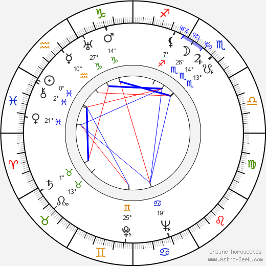 Paul Tripp birth chart, biography, wikipedia 2019, 2020