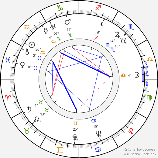 Pino Mercanti birth chart, biography, wikipedia 2018, 2019