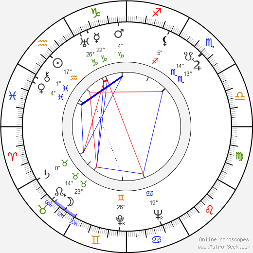 Takako Irie birth chart, biography, wikipedia 2019, 2020