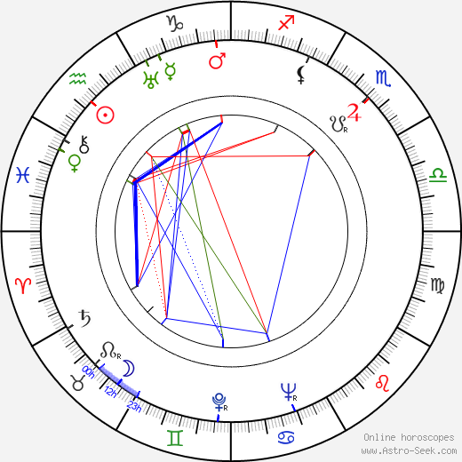 Takako Irie birth chart, Takako Irie astro natal horoscope, astrology