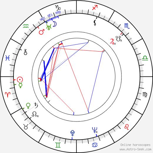 Cal Howard tema natale, oroscopo, Cal Howard oroscopi gratuiti, astrologia