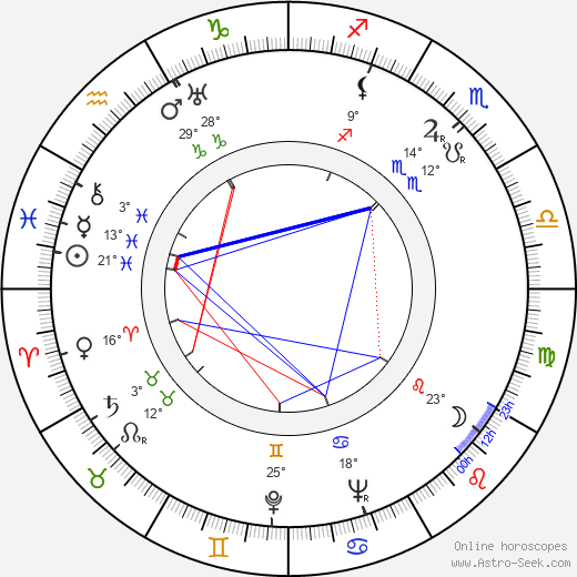 Edmund H. North birth chart, biography, wikipedia 2018, 2019