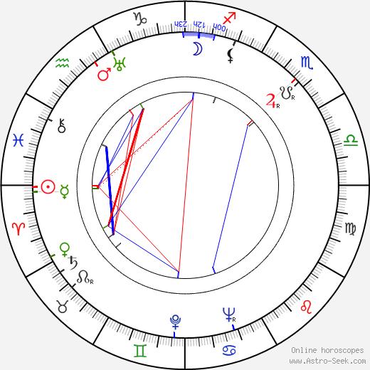 Лина Дженнари Lina Gennari день рождения гороскоп, Lina Gennari Натальная карта онлайн