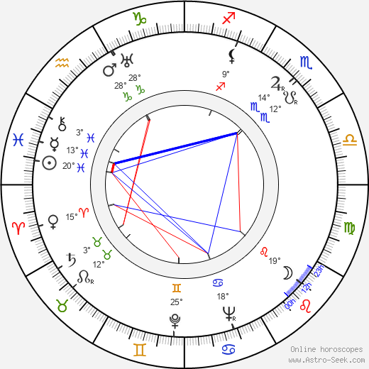 Manyi Kiss birth chart, biography, wikipedia 2019, 2020