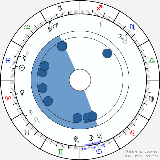 Ray Ashley wikipedia, horoscope, astrology, instagram