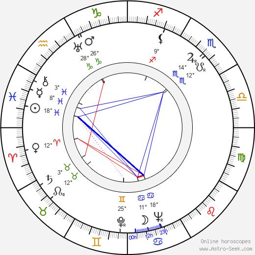 Ray Ashley birth chart, biography, wikipedia 2020, 2021