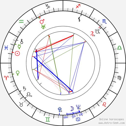 Ray Ashley birth chart, Ray Ashley astro natal horoscope, astrology