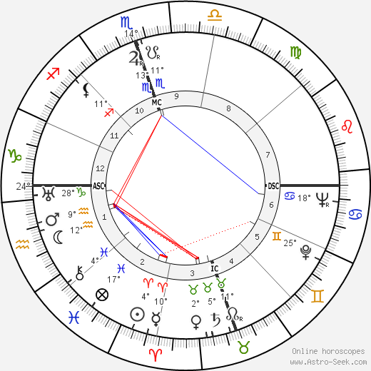 Tennessee Williams birth chart, biography, wikipedia 2018, 2019