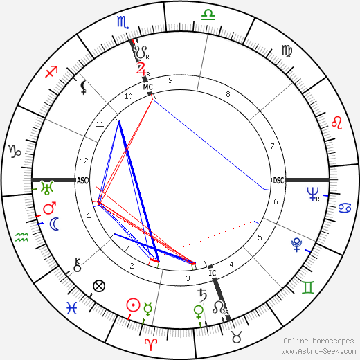 Tennessee Williams astro natal birth chart, Tennessee Williams horoscope, astrology