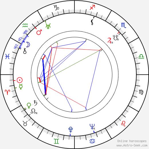 Viola Keats tema natale, oroscopo, Viola Keats oroscopi gratuiti, astrologia