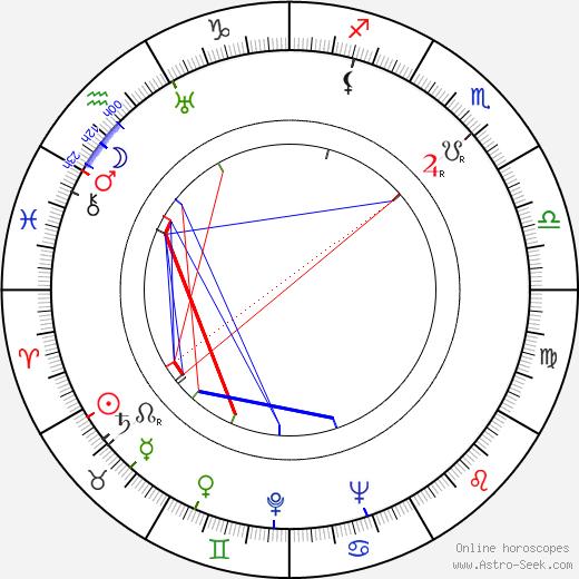 Andrée Servilanges birth chart, Andrée Servilanges astro natal horoscope, astrology
