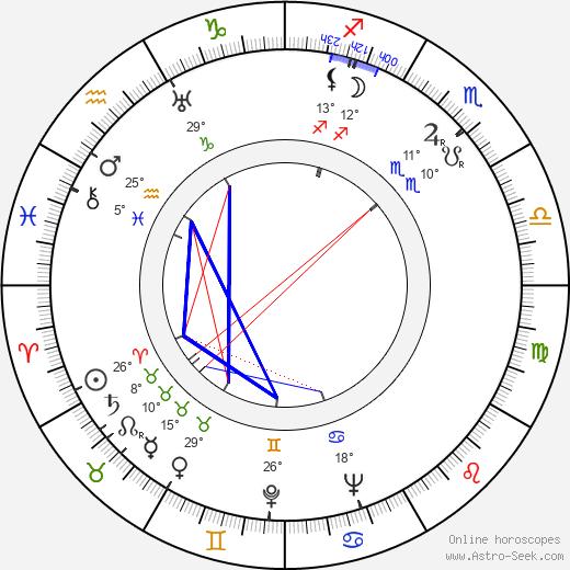 Frank B. Gilbreth Jr. birth chart, biography, wikipedia 2019, 2020