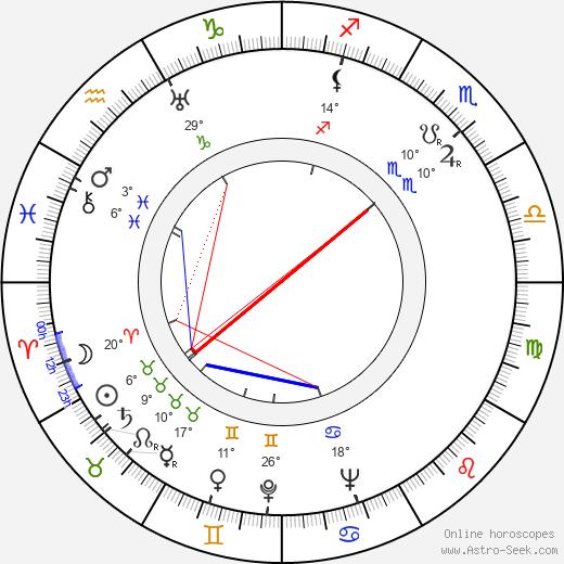 Jack Cole birth chart, biography, wikipedia 2019, 2020
