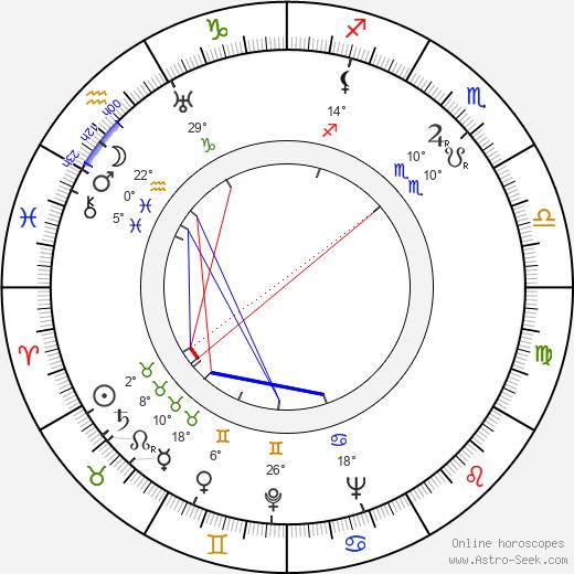 Ronald Neame birth chart, biography, wikipedia 2020, 2021