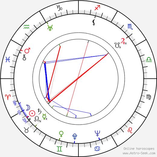 Ture Junttu tema natale, oroscopo, Ture Junttu oroscopi gratuiti, astrologia