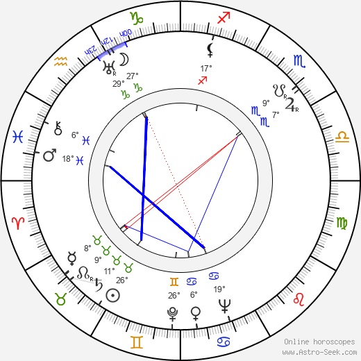 Larry Lansburgh birth chart, biography, wikipedia 2019, 2020
