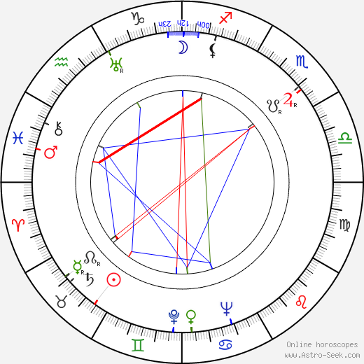 Marie Vášová astro natal birth chart, Marie Vášová horoscope, astrology