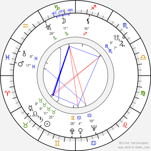 Maureen O'Sullivan birth chart, biography, wikipedia 2017, 2018