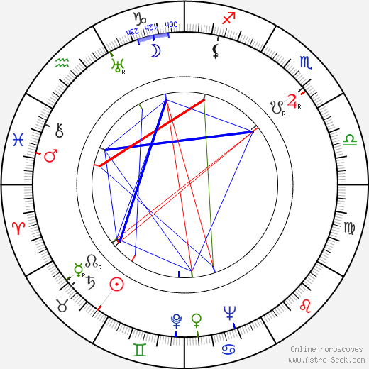 Maureen O'Sullivan astro natal birth chart, Maureen O'Sullivan horoscope, astrology