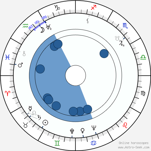 Naděžda Peedi-Hoffman wikipedia, horoscope, astrology, instagram