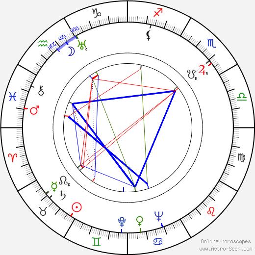 Naděžda Peedi-Hoffman день рождения гороскоп, Naděžda Peedi-Hoffman Натальная карта онлайн