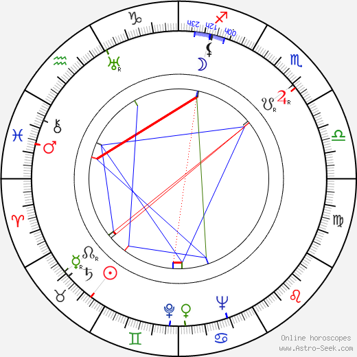 Pavel Hrdlička tema natale, oroscopo, Pavel Hrdlička oroscopi gratuiti, astrologia