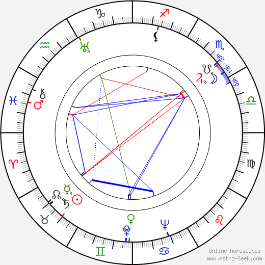 Phil Silvers astro natal birth chart, Phil Silvers horoscope, astrology