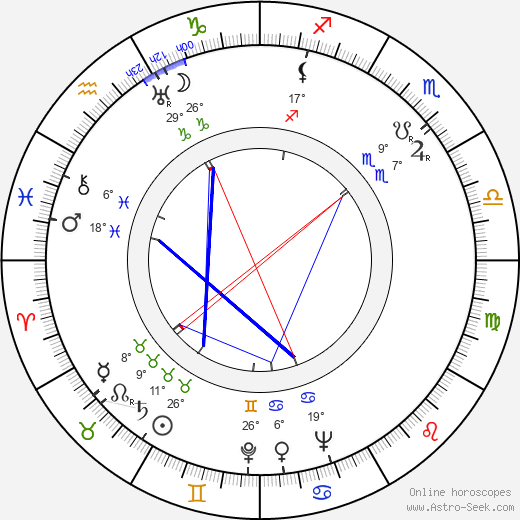 Sigrid Gurie birth chart, biography, wikipedia 2019, 2020