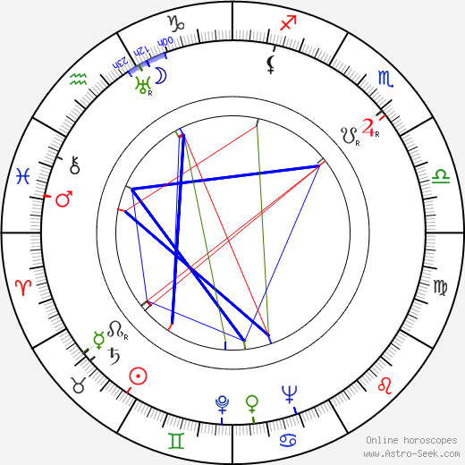 Sigrid Gurie astro natal birth chart, Sigrid Gurie horoscope, astrology