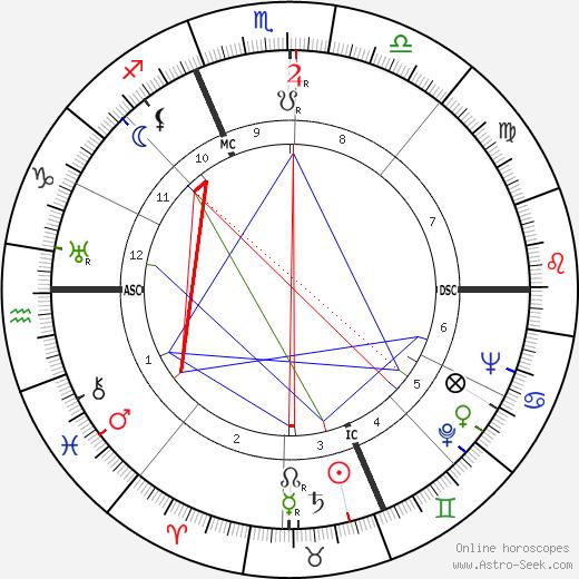 Zoë Fontana tema natale, oroscopo, Zoë Fontana oroscopi gratuiti, astrologia